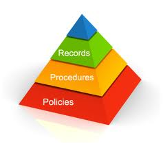 explain how to review policies and procedures
